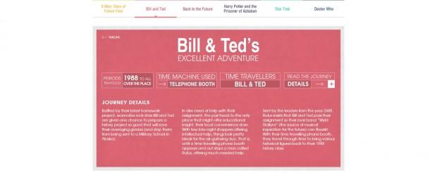 Watchshop - Bill&Ted