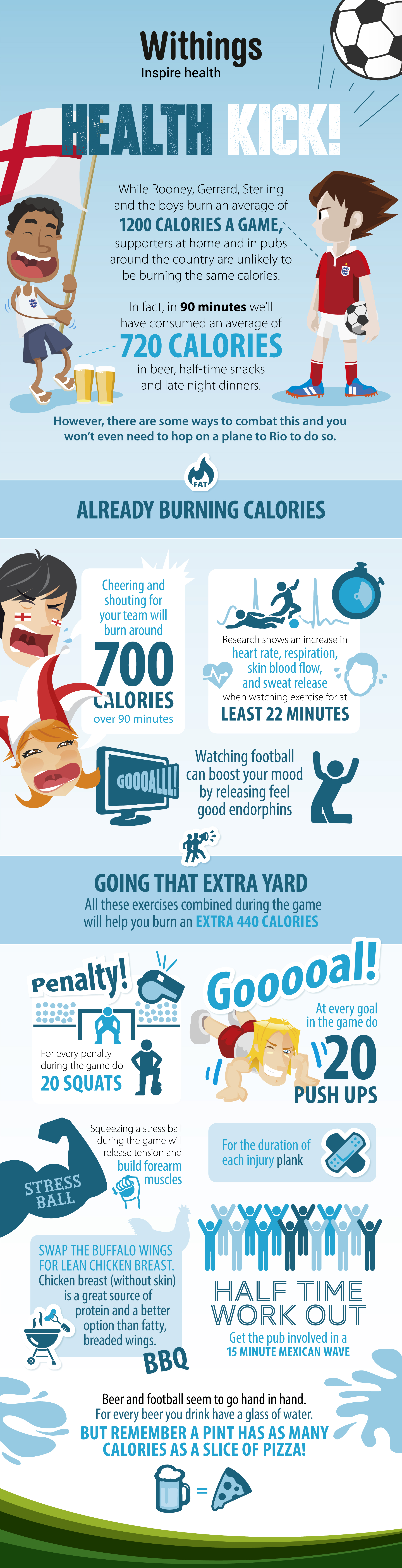 Withings_infographic_final[1][2][2][2]