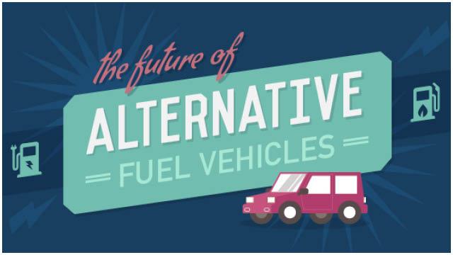 a brief look of alternative fuels to power autos