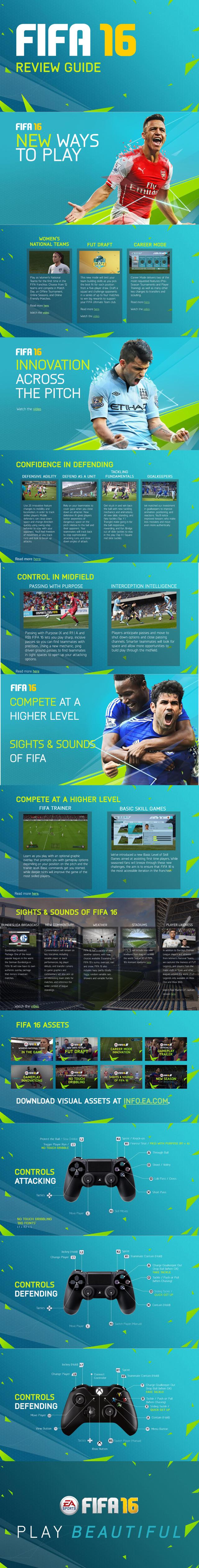 Fifa 16 controls