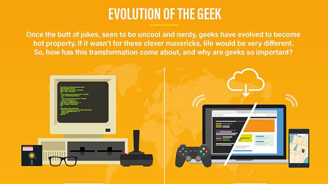 Geek Apocalypse