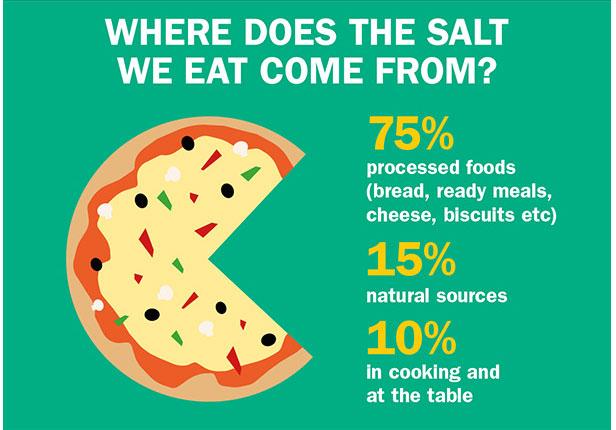 salt epidemic