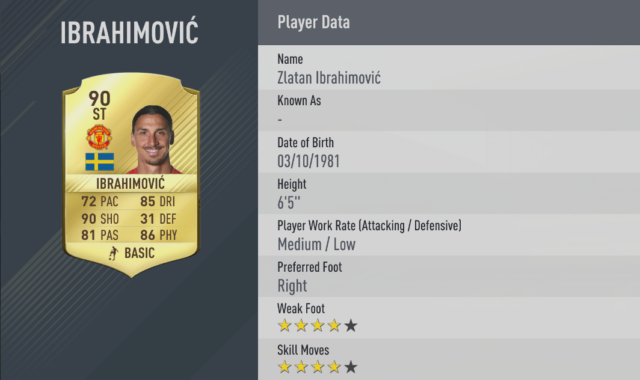 Zlatan Ibrahimovic – Manchester United