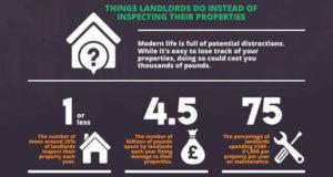 simple landlords
