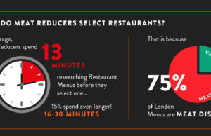 The Rise of Meat Reducers_UK