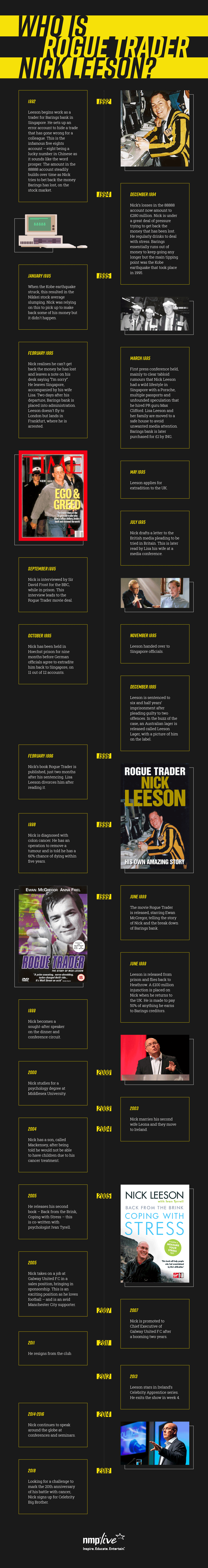 Who is rogue trader Nick Leeson_