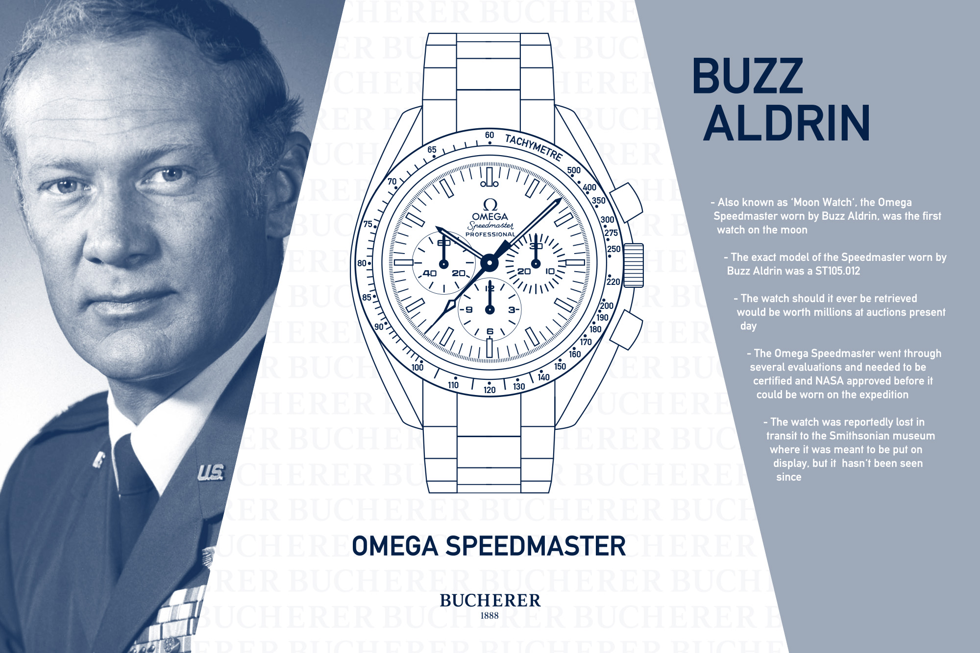 astronaut-and-fighter-pilot-buzz-aldrin-with-the-omega-speedmaster-watch