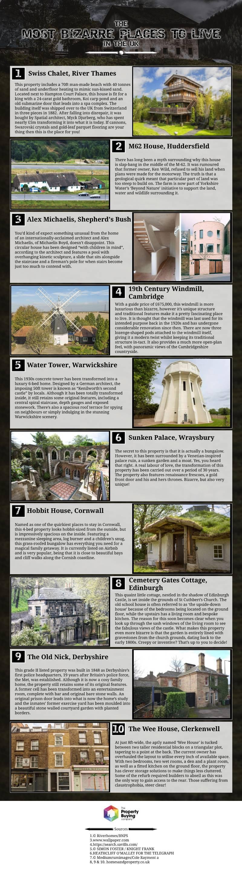 Bizarre Places Infographic